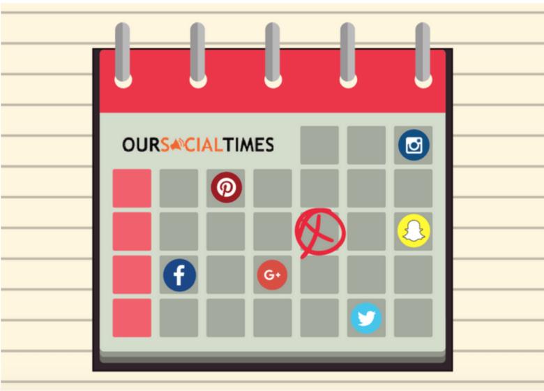 Los mejores flujos de trabajo de gestión de redes sociales ... 2