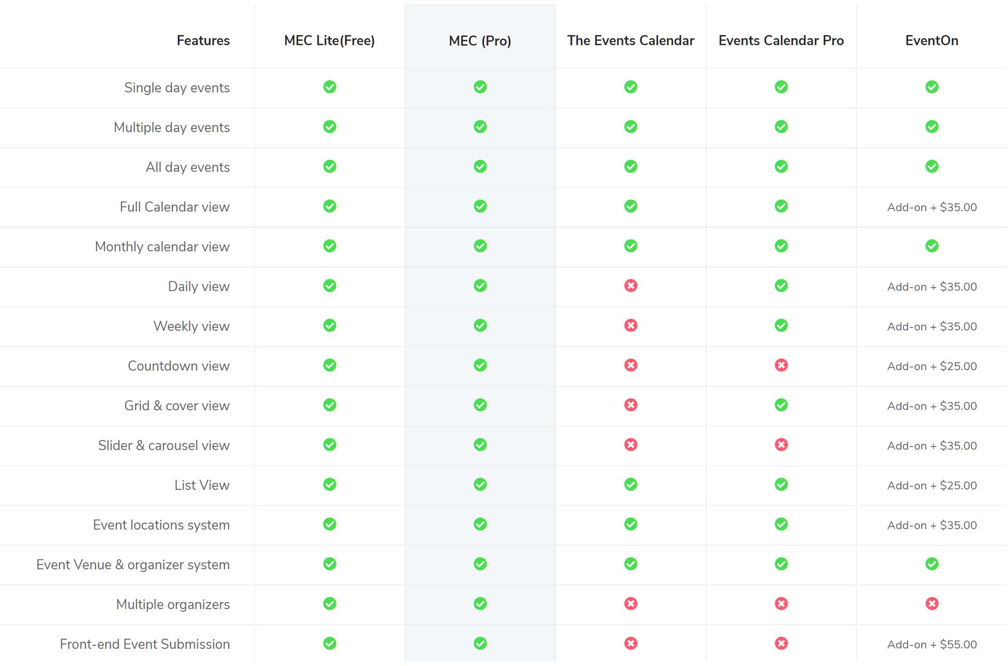 Comparación de complementos de calendario