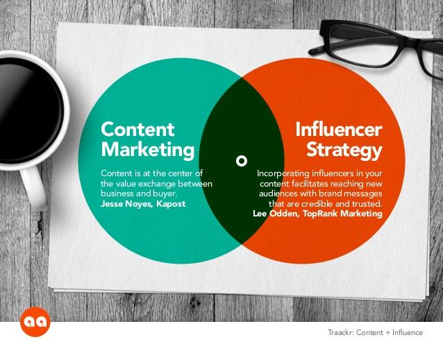 marketing de contenu et stratégie d'influence ensemble