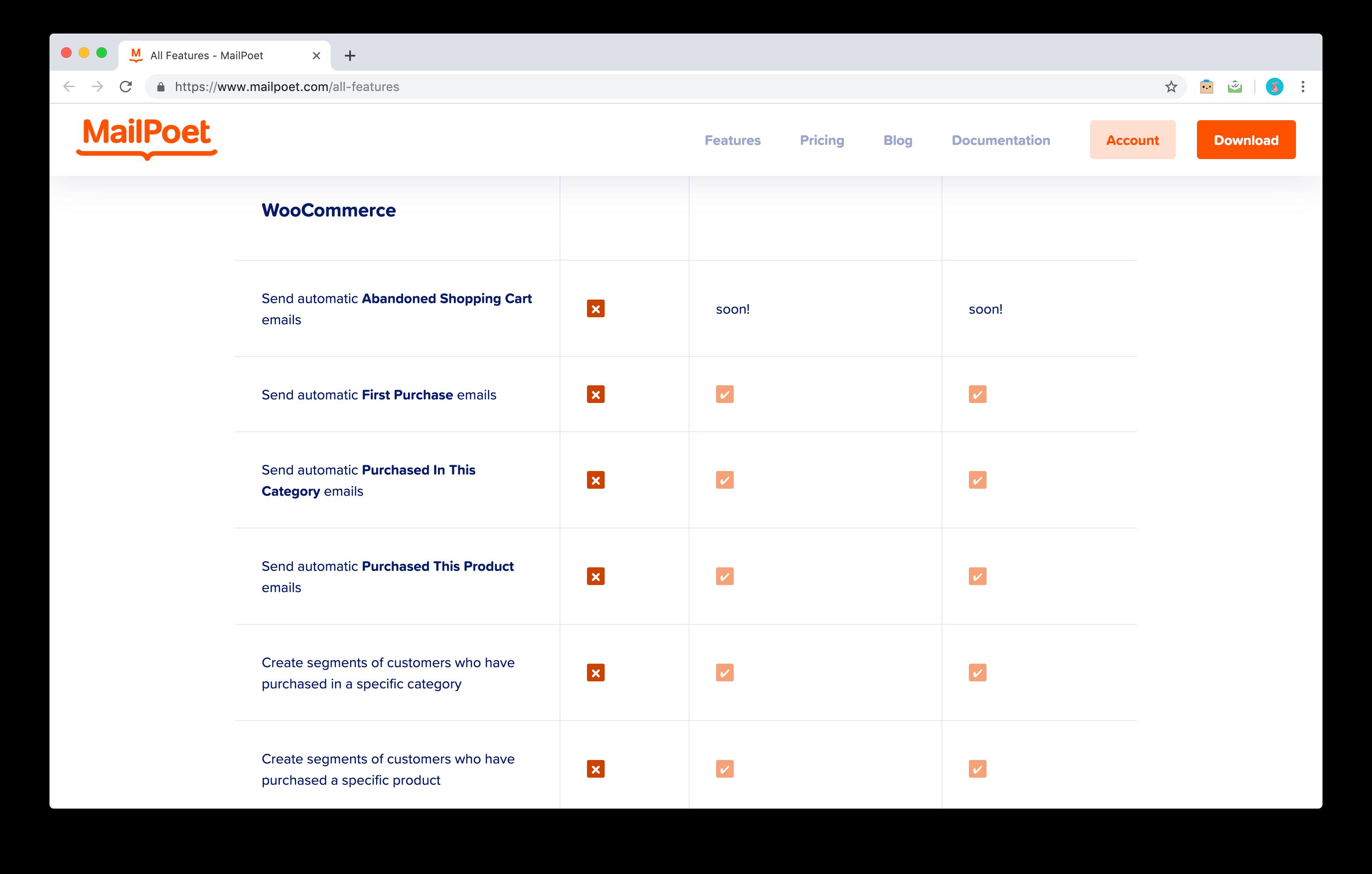 MailPoet-də WooCommerce xüsusiyyətləri