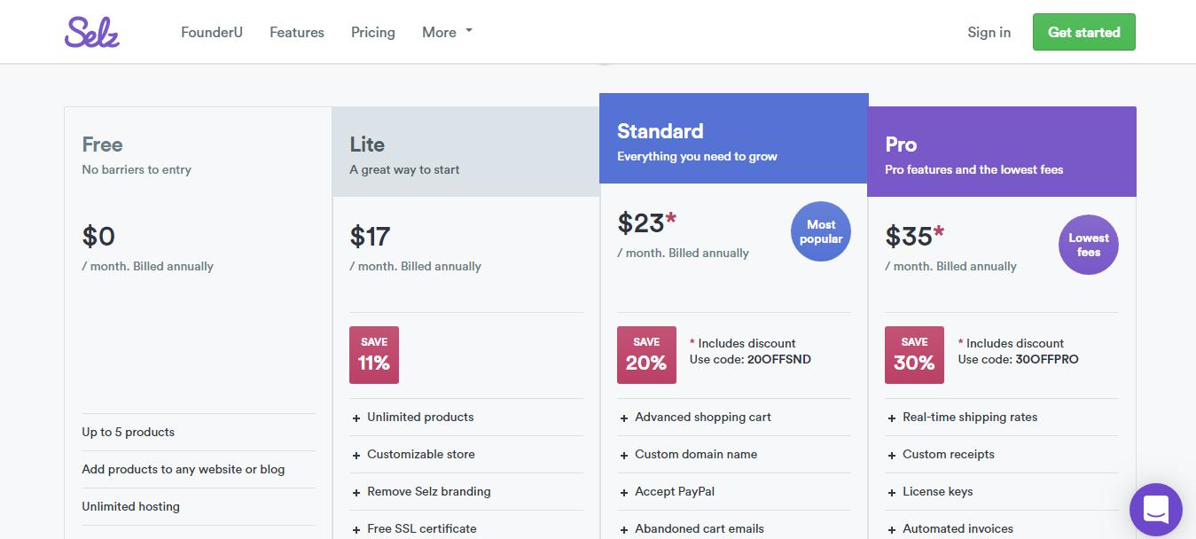 Pregled dodatka za eCommerce Selz WordPress 15