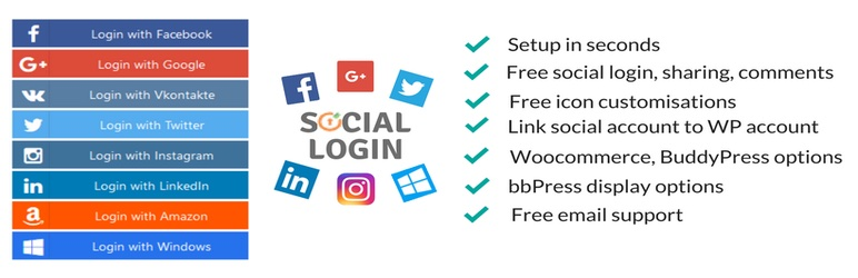 MiniOrange sociálne prihlásenie WordPress