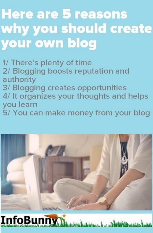5        Dôvody na založenie vlastného blogu