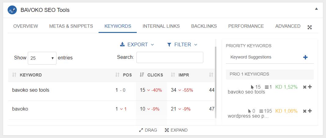 palabras clave de optimización de contenido de bavoko wordpress seo