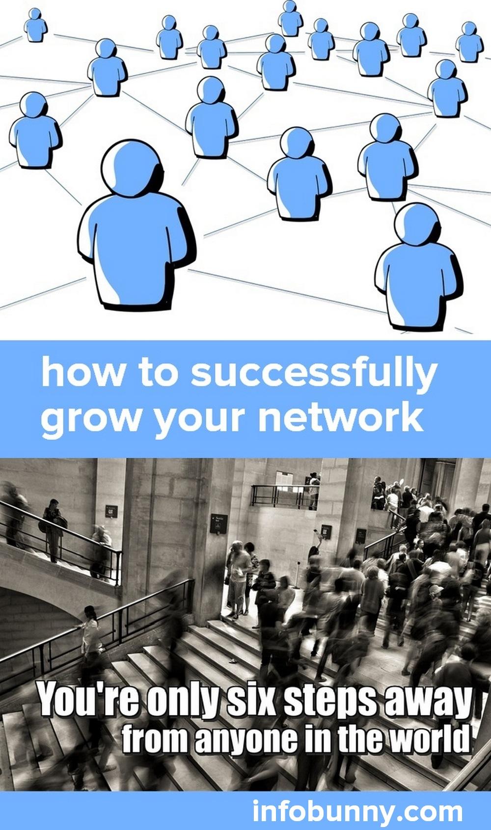 Phát triển mạng lưới của bạn: Bạn chỉ cách sáu bước từ bất kỳ ai trong ... 2