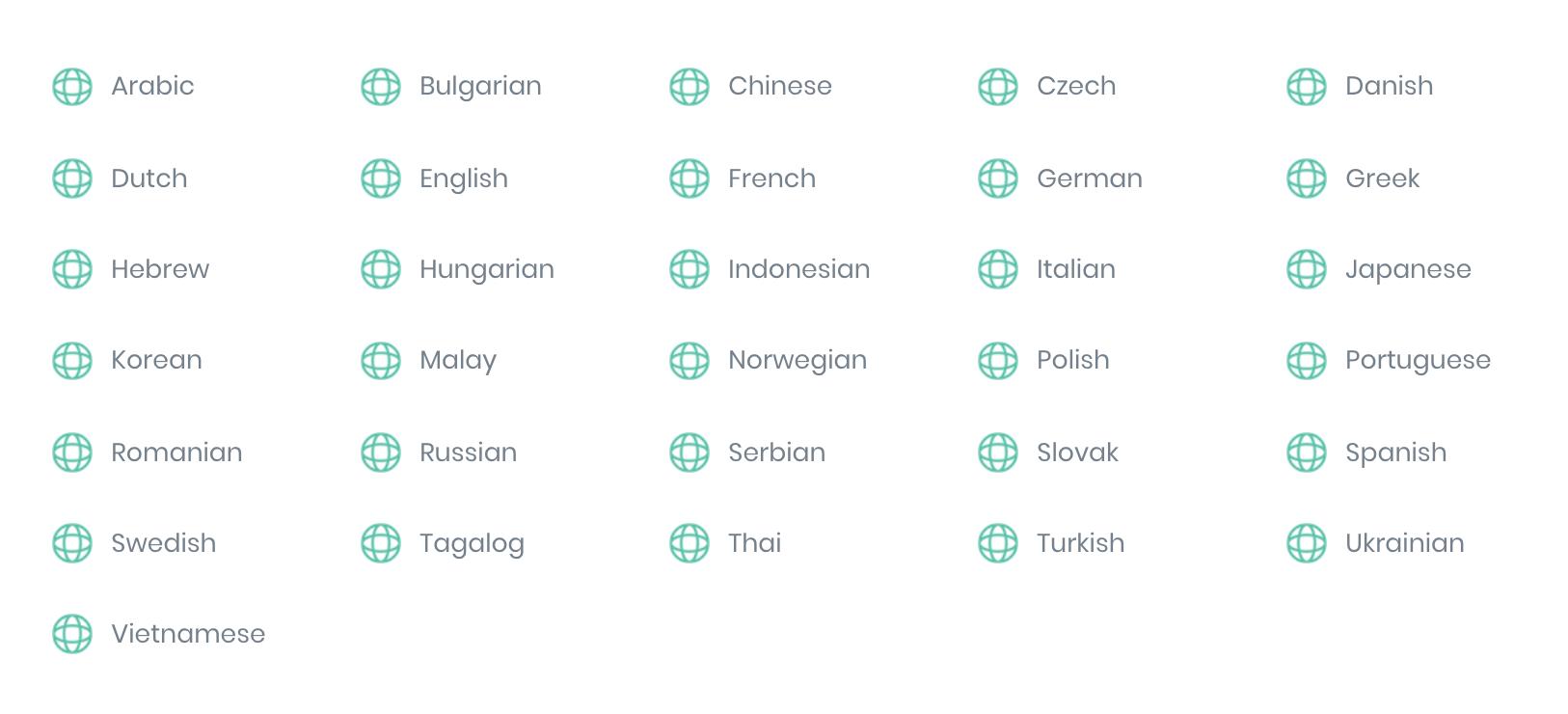 ngôn ngữ có sẵn trong Divi
