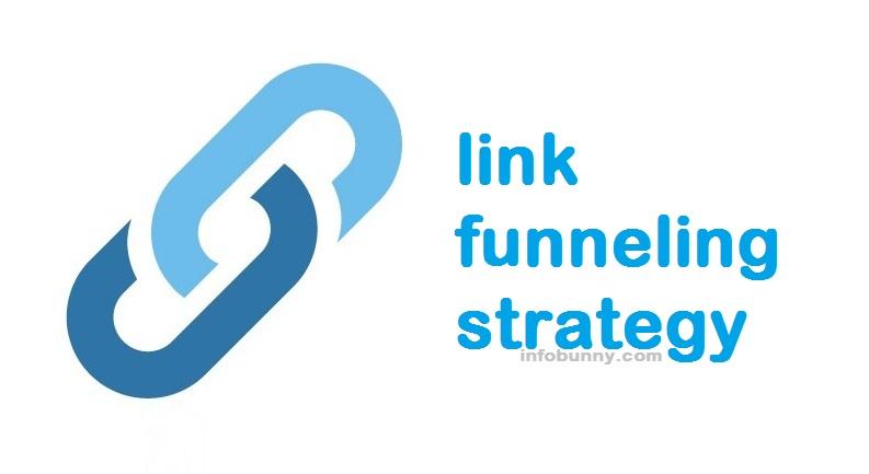 link boru kəməri strategiyası logo