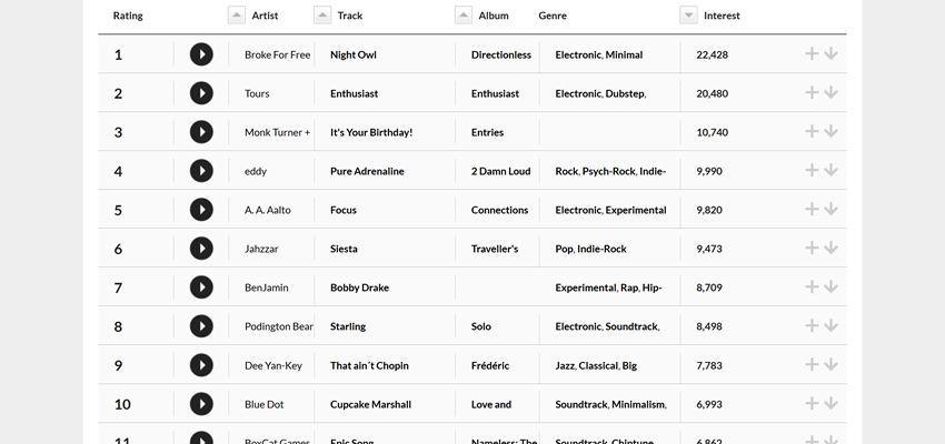 Archivo de musica gratis