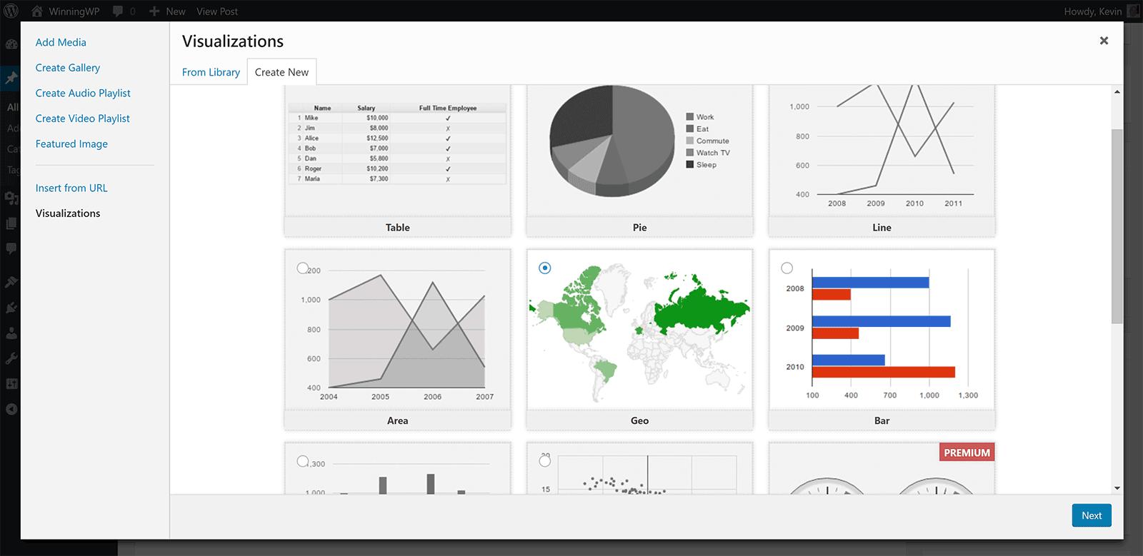 Visualizer chart seçimləri