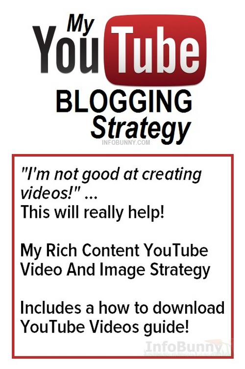 Mi estrategia de video de YouTube