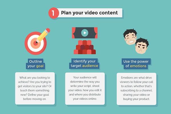 contenido que mostrará tu video