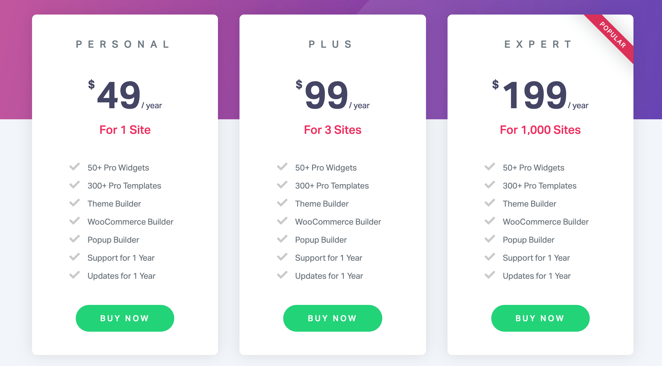 Elementor rating: prices