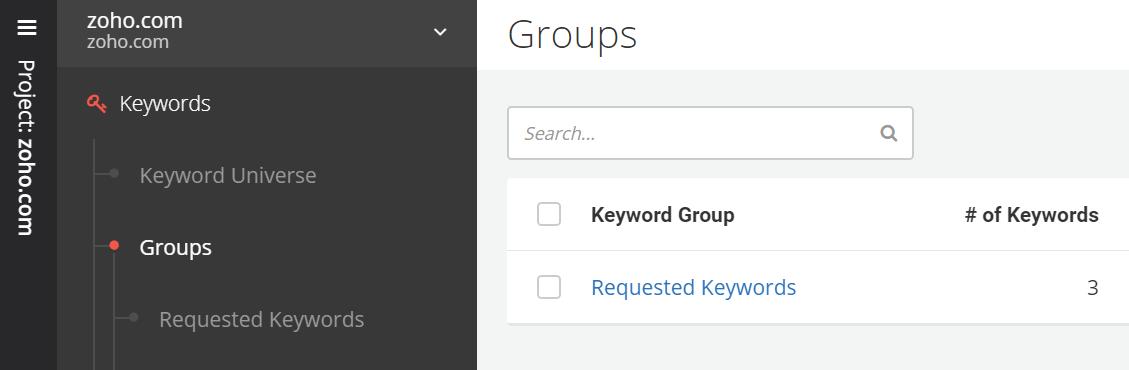 grupo de palabras clave solicitadas