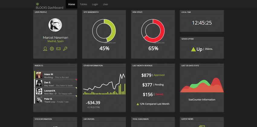 Pulsuz Bootstrap Admin Tema Kit UI vahid səhifə blokları