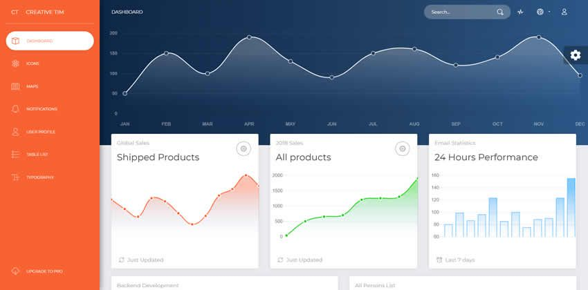 İndi Pulsuz Bootstrap UI Dash Şablon Kit 4