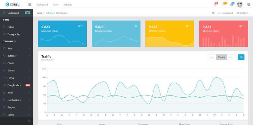 CoreUI Bootstrap Admin Şablon Kit UI pulsuz