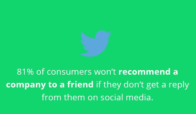 Responder a los comentarios en las redes sociales para el servicio al cliente