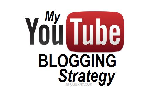 Mi estrategia de blogs de YouTube