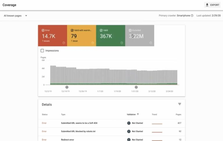 Google explique comment utiliser le rapport de couverture d'index de Search Console