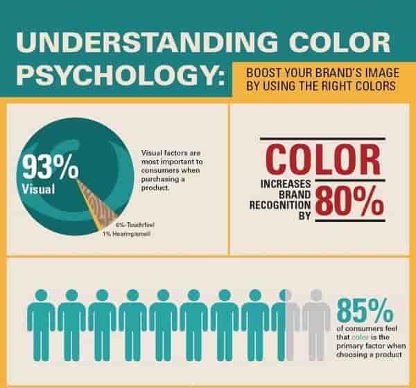 El esquema de color correcto es realmente importante