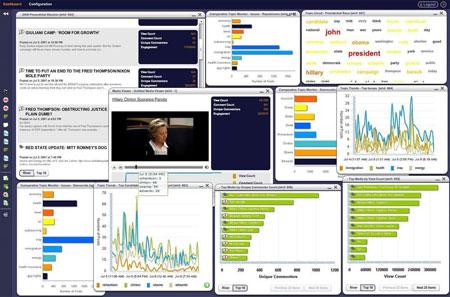 Social Media Monitoring 101, hur man kommer igång 1