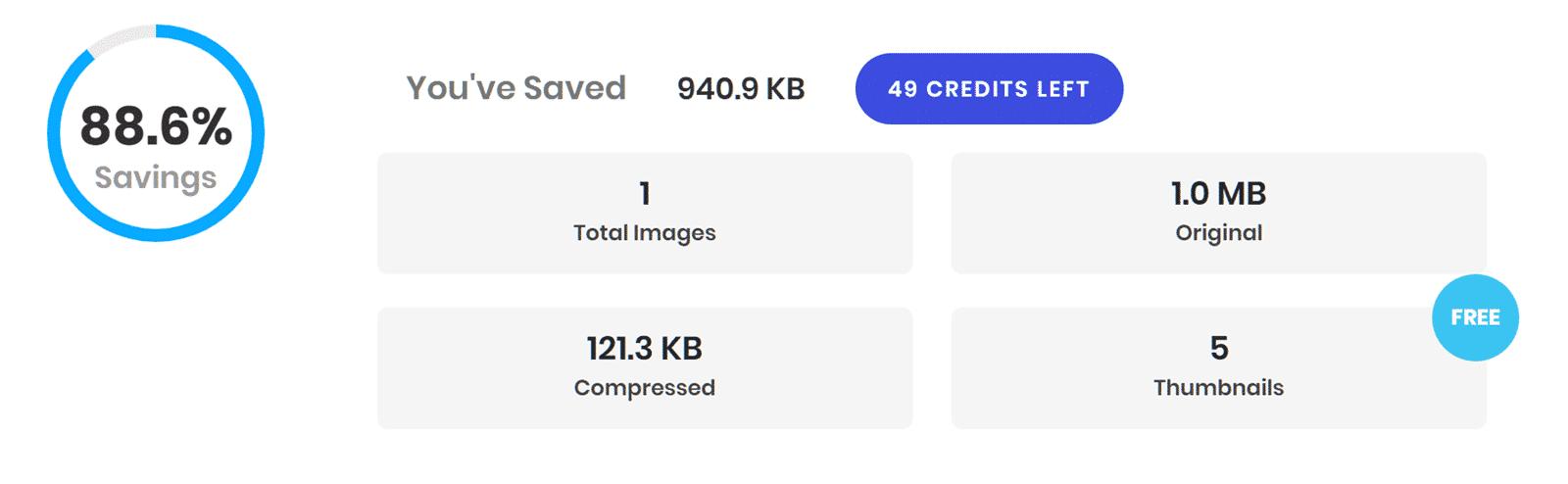 Panel de compresión de WP: optimizar estadísticas de imagen única