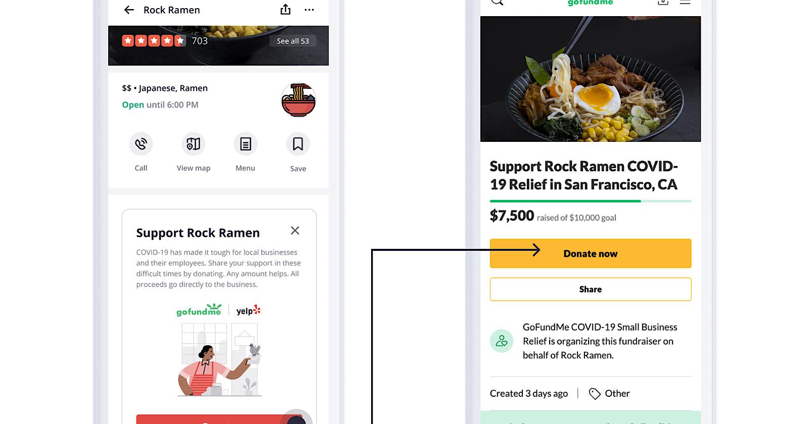 Yelp cho phép người dùng quyên góp cho các doanh nghiệp nhỏ để đáp ứng với việc đóng cửa ... 3