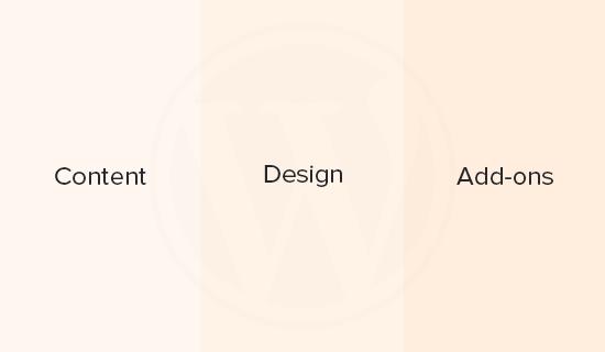 WordPress hält Inhalt, Layout und Funktionalität getrennt