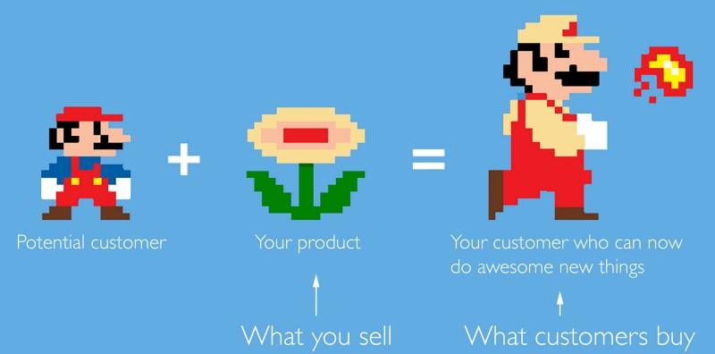 tráfico y conversiones lo que vendes
