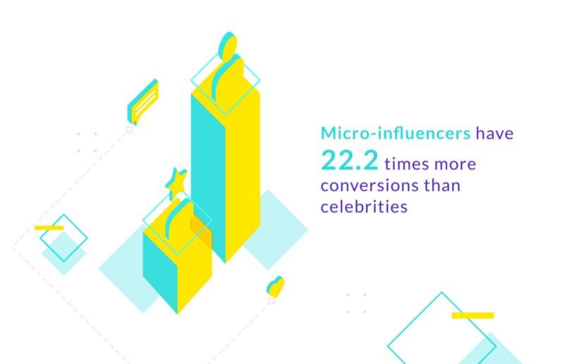 Miksi mikroinfektorit levittävät tietoja niin tehokkaasti? 1