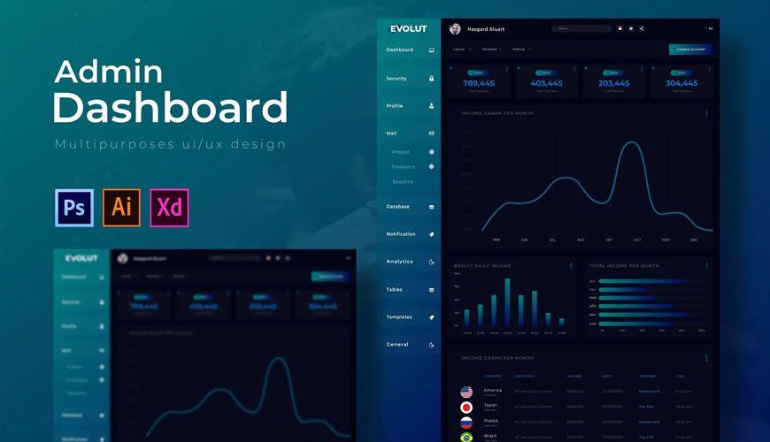 Evolut Dashboard Admin Template on ilmainen Photshop PSD Adobe XD Illustrator AI