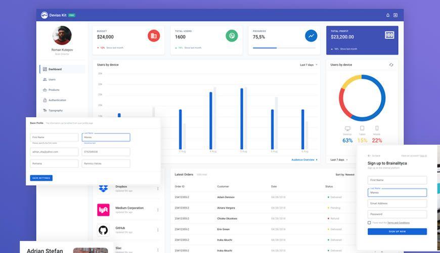 Ilmainen Sketch Dashboard Sketch UI -sovellusten hallintamalli