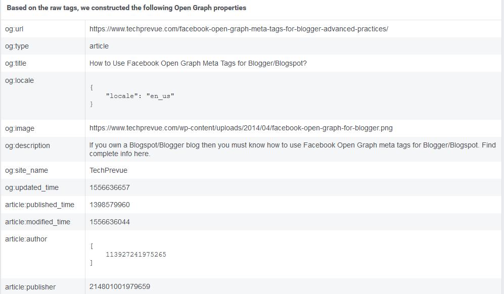 Facebook  Propiedades de gráfico abierto
