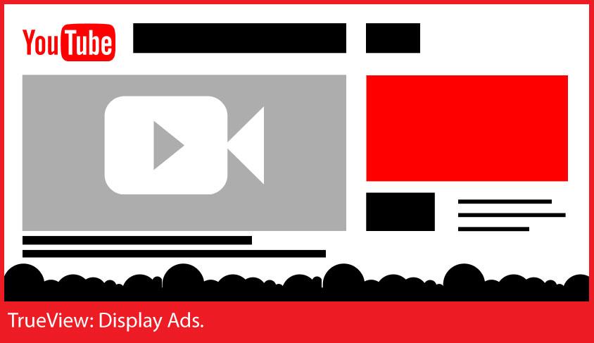 TrueView - Display-Ads.