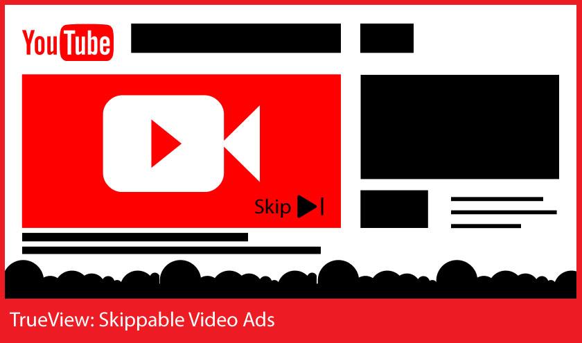 TrueView - Anuncios de video omitibles