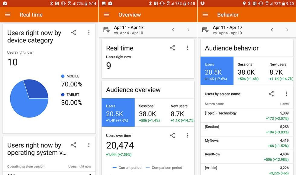 application google analytics