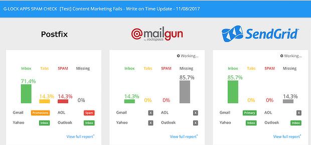 rapport d'application glock - meilleures pratiques de livraison par e-mail