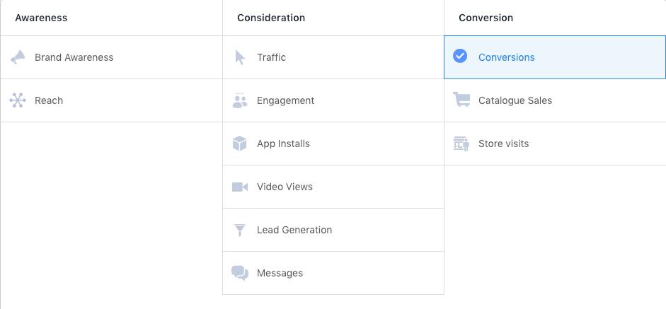 Facebook  Administrador de anuncios con anuncios de conversión elegidos