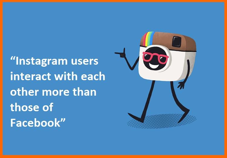 Tendencias en las interacciones de redes sociales en Instagram