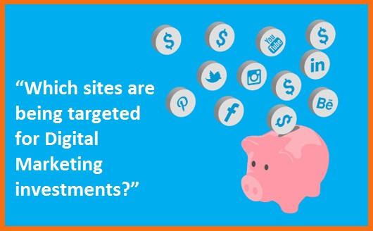 Tendencias en las inversiones en redes sociales