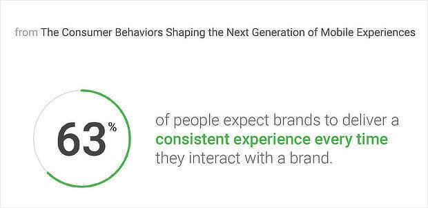 seo móvil significa crear una experiencia consistente