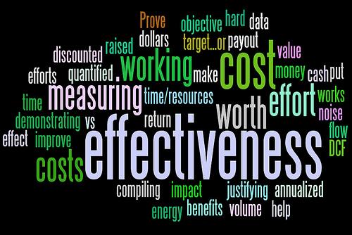 7 étapes d'une stratégie de médias sociaux réussie 2