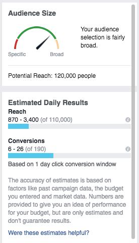 audiencia personalizada de facebook
