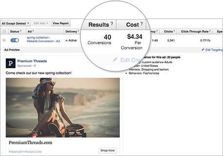 tasa de conversión de anuncios pagados de Facebook