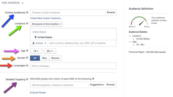 Facebook  anuncios pagados