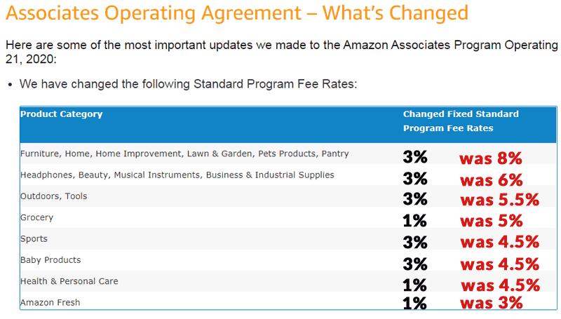 Kuvakaappaus kumppanimaksujen muutoksista Amazon