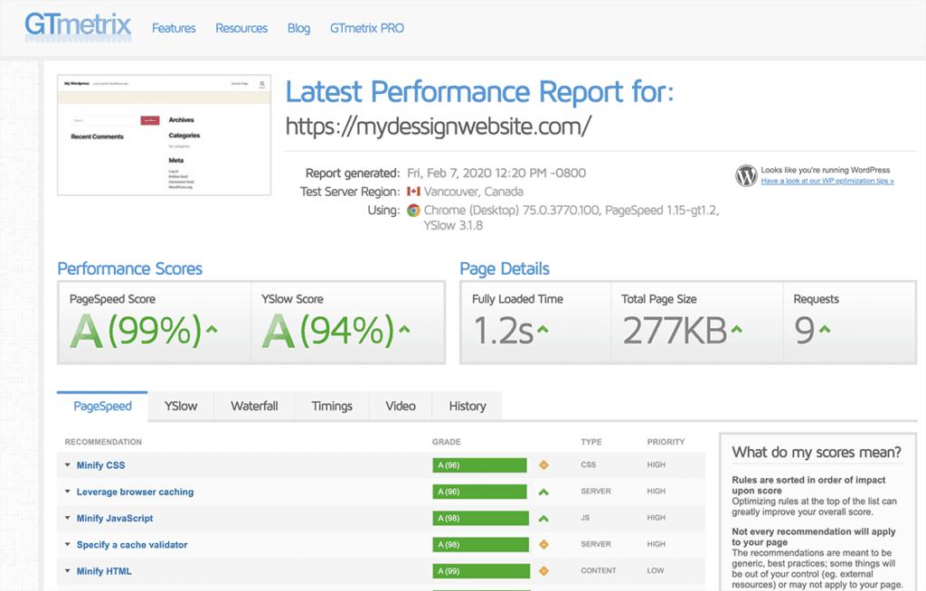 GTmetrix Page Speed Performance Review