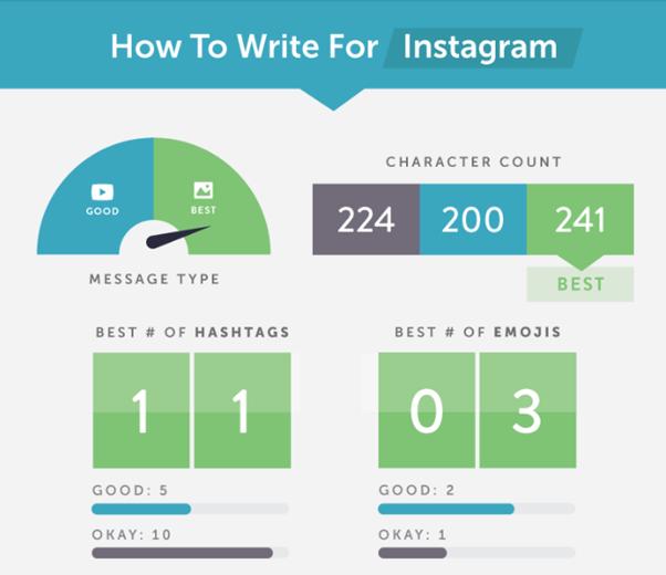 cómo-usar-calendario-social-media