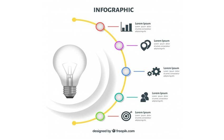 Bir ampul ilə infoqrafiya