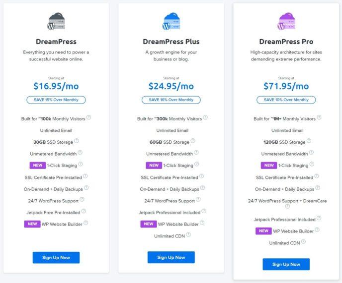 DreamHost gestionó los precios de WordPress